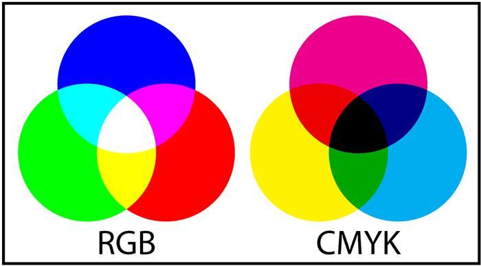 kênh màu RGB VÀ CMYK